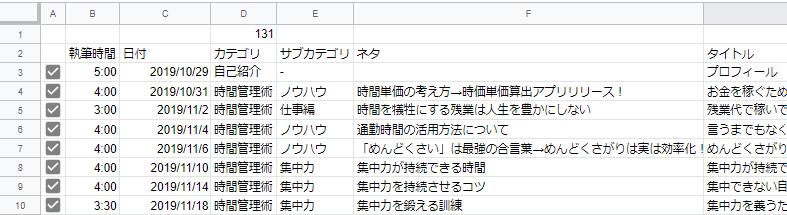 Googleスプレッドシートを活用した記事ネタ帳