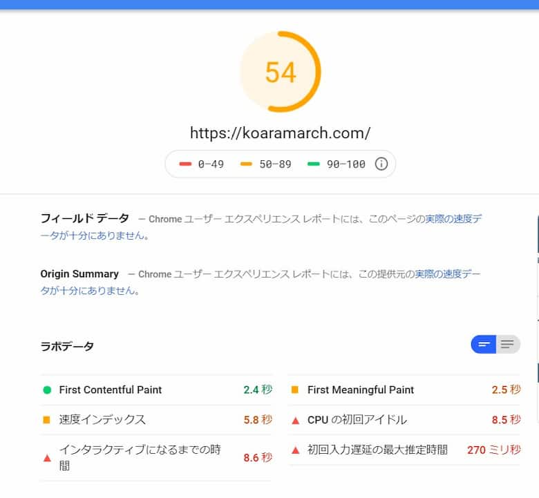 PageSpeedInsights計測結果