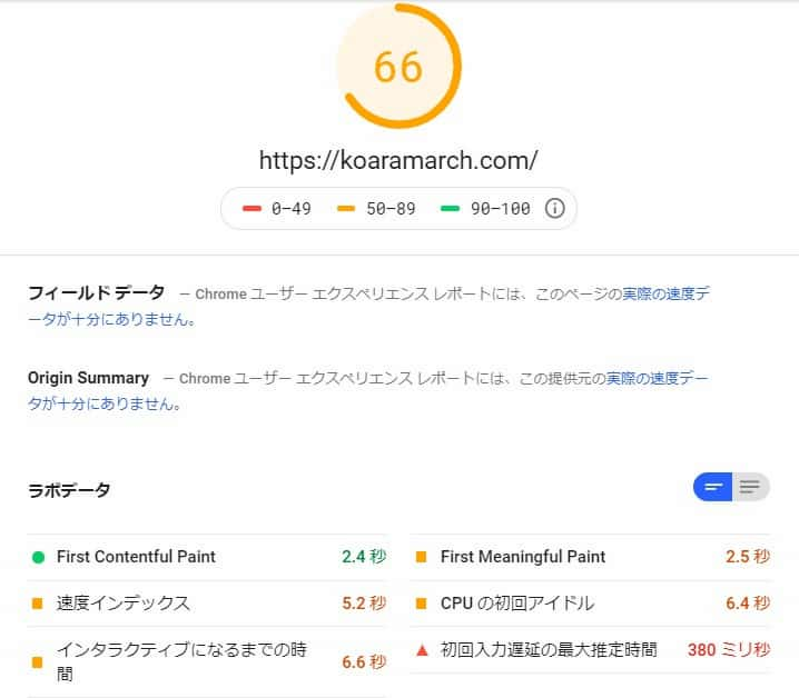 PageSpeedInsightsスコア