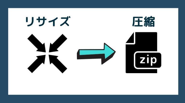 画像の最適化は「リサイズ」してから、「圧縮」がベストプラクティス!