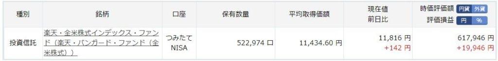 【積立NISA】楽天・全米株式インデックスファンド運用成績(2020年6月27日時点)