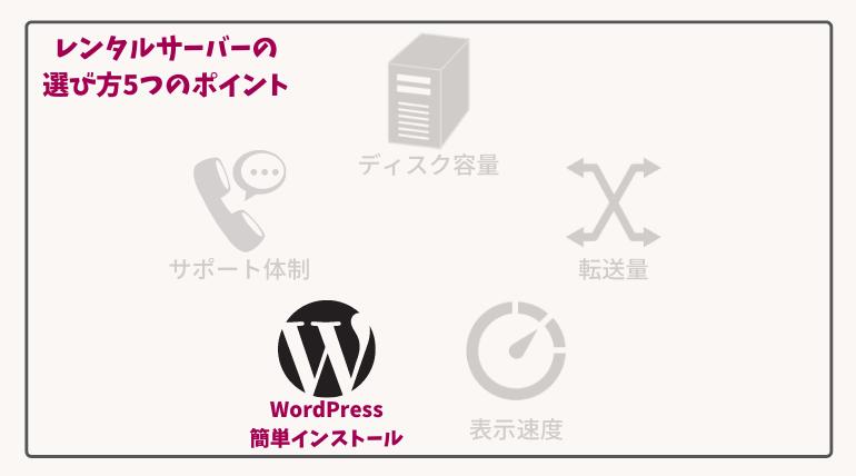 WordPress簡単インストールに対応