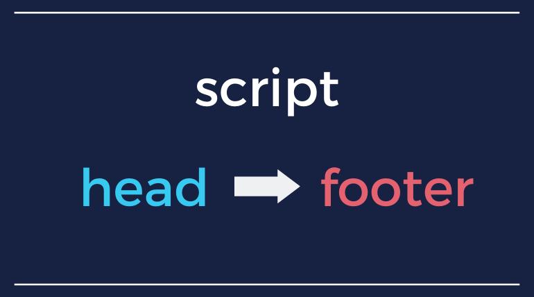 JavaScriptの遅延読み込み|bodyの最後(フッター)で読み込む